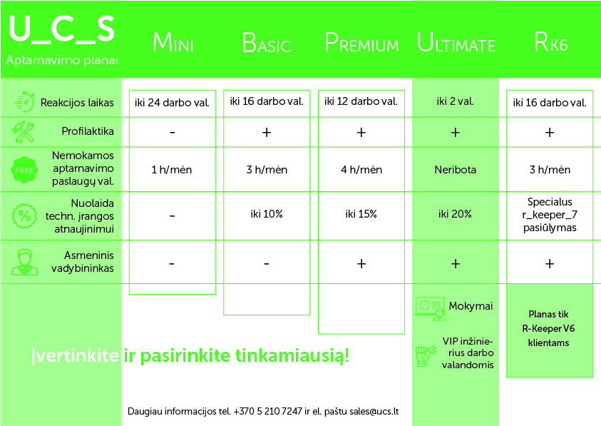 Lentelė, rodanti skirtumus tarp UCS Baltic siūlomų aptarnavimo planų