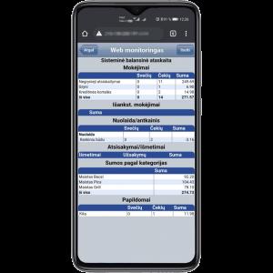 r_keeper web monitoring nuotolinis stebėjimas telefone